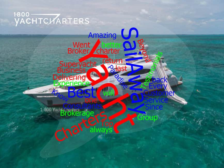 testimonial word cloud for 1-800 Yacht Charters. Photograph of a superyacht at anchor with words written over the top of it inside of a word bubble symbol, like you would see over someone's head when they are speaking in a cartoon