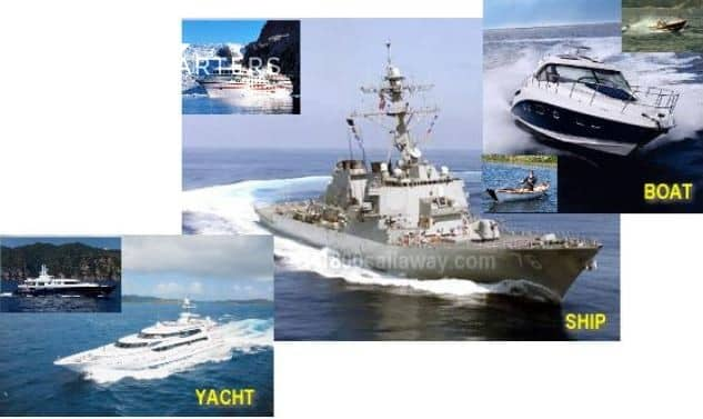 Collage of photographs of different sizes of boats. Bottom left shows 2 motoryachts.  Center photo shows a large ship.  Top right shows smaller motorboat.